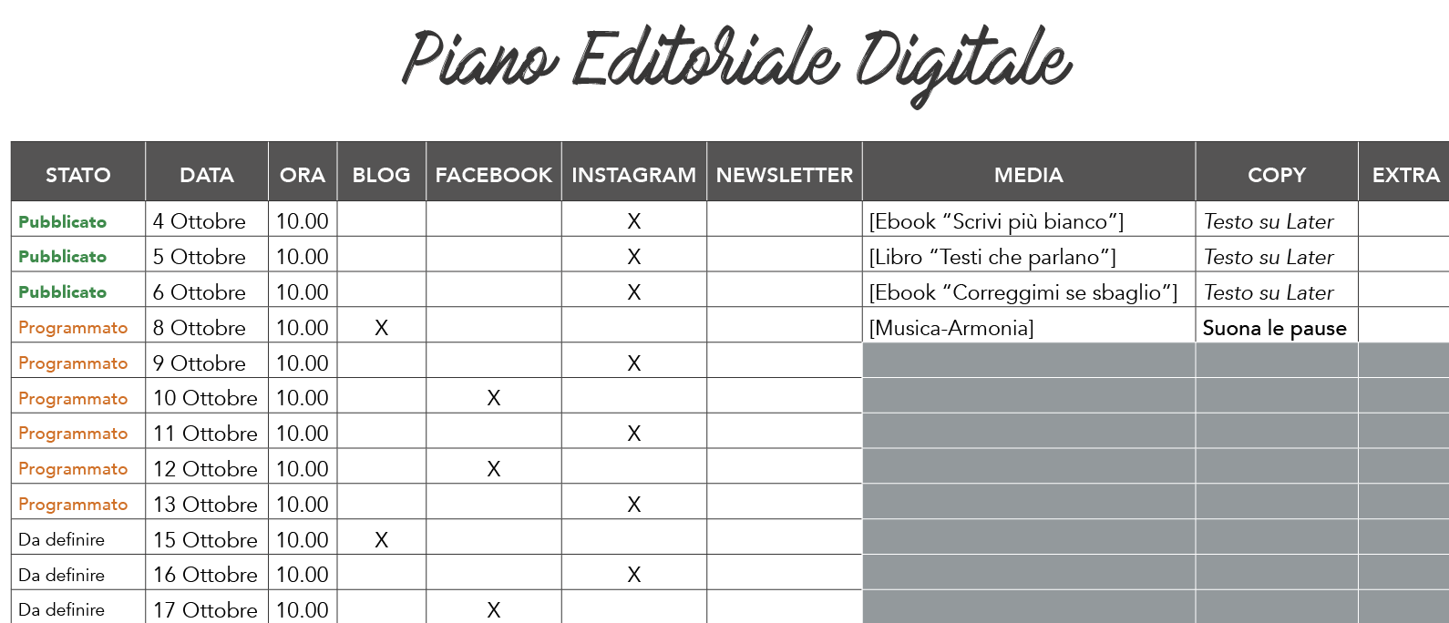 piano editoriale digitale PED
